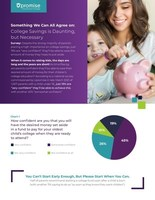 "According to a recent national survey commissioned by Upromise, 82% of parents with a child under 18 believe saving for college is ""extremely"" or ""very"" important – second only to an emergency fund. However, just 19% of parents are ""very confident"" they will be able to save the amount of money they hope to put aside. Check out more findings from parents in the Upromise College Savings study, conducted by Prodege in March 2021."