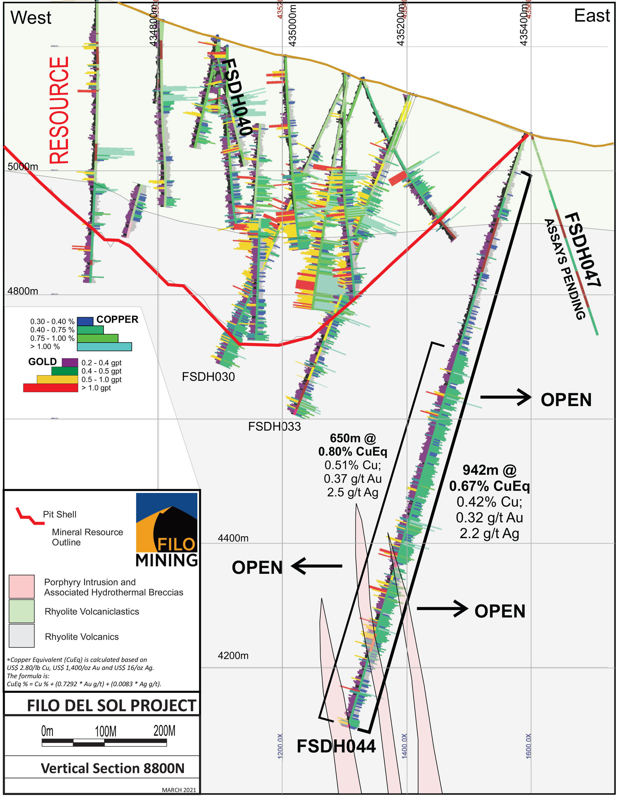 Filo Mining Vertical Section 8800N, West-East (CNW Group/Filo Mining Corp.)