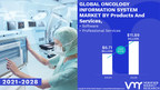 Oncology Information System Market Worth $ 11.89 Billion,...