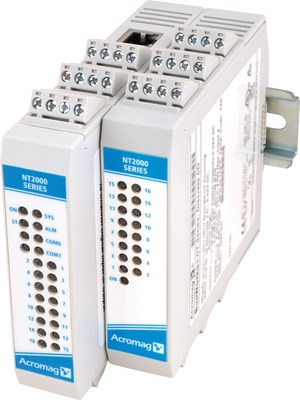 BusWorks® NT2000 Ethernet I/O Modules