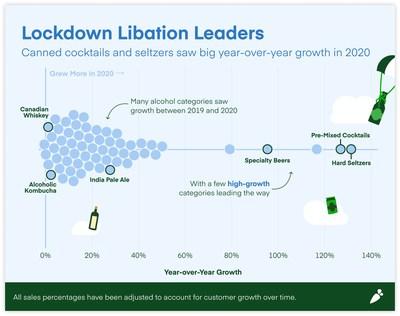 Lockdown Libation Leaders