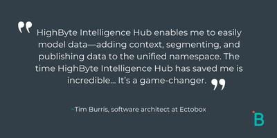 Ectobox | HighByte