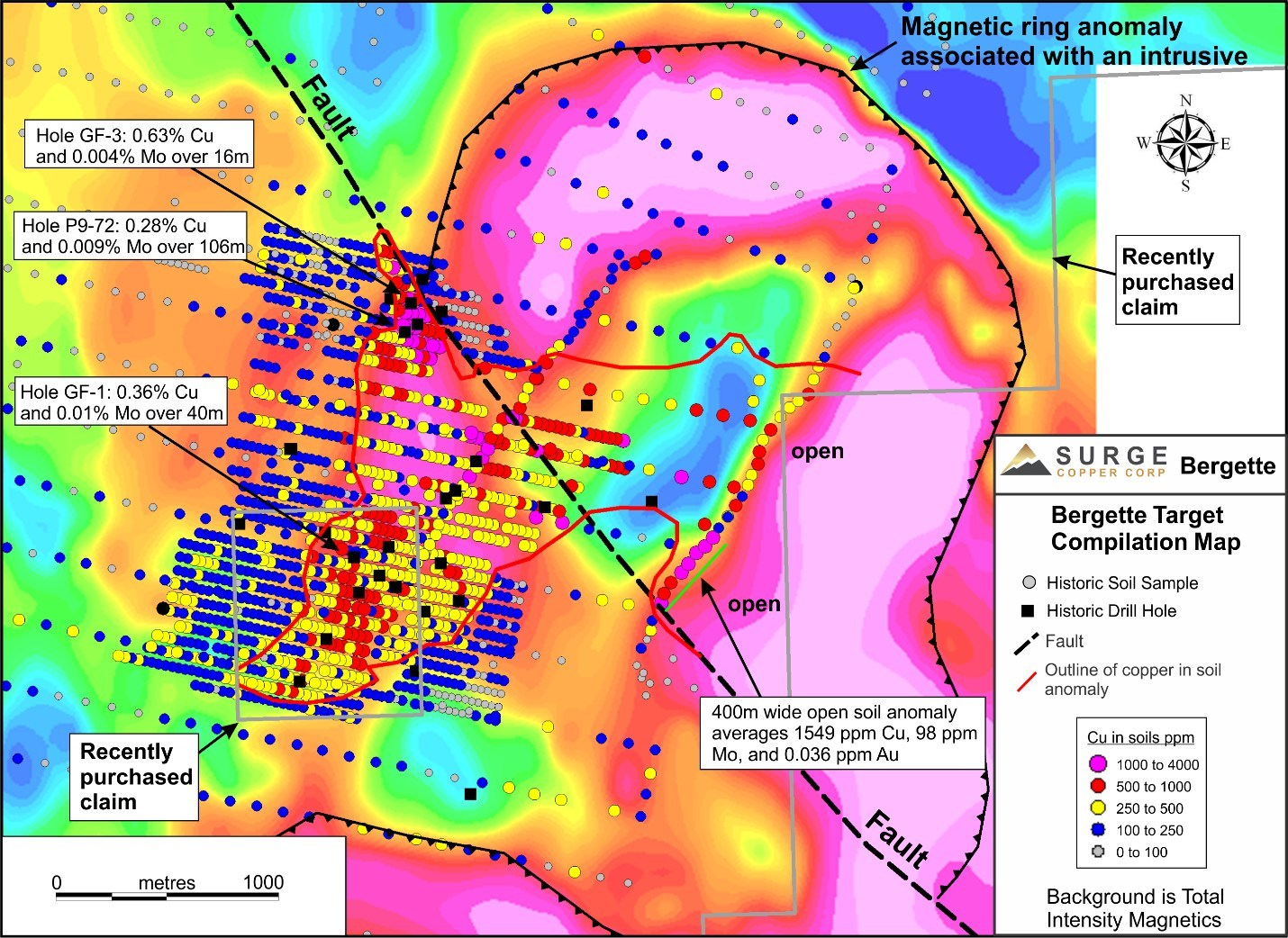 Compilation Map of the Bergette Target showing copper-in-soil values and historic drill hole collars overlain on airborne total magnetic intensity. (CNW Group/Surge Copper Corp.)