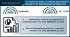 U.S. Institutional Cleaning Detergents Market Projected to...