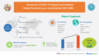 Personal Luxury Goods Market to grow by USD 33.53 Billion during 2021-2025|Key Vendor Insights & Forecasts| 17000+ Technavio Research Reports