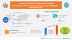 $ 19.56 Billion Growth Expected in Business Process Management as a Service (BPMaaS) Market | Featuring Accenture Plc, Appian Corp., and BP Logix Inc. | 17000+ Technavio Research Reports