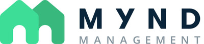 Tech-enabled real estate management company Mynd Management is announcing four new strategic executives to its team as the company stands poised for incredible growth in the rapidly expanding single-family rental (SFR) space.
