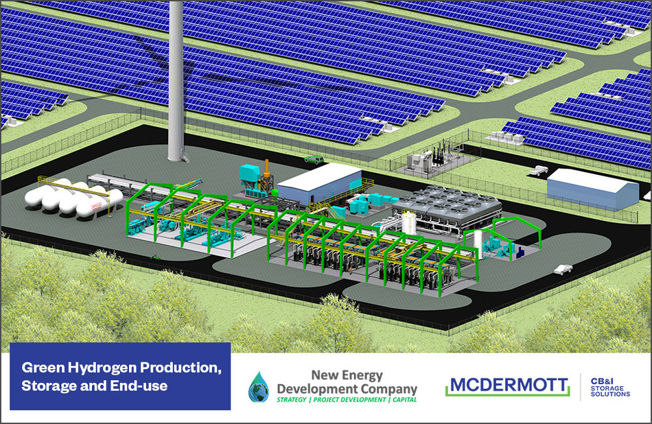 Green Hydrogen Production, Storage and End-use