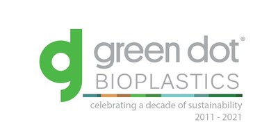 The last century belonged to cheap, petroleum-based hydrocarbons and this century will belong to a vast array of bio based raw materials. Looking forward to another decade of innovative plant based and compostable polymer development.