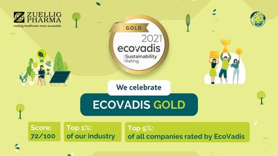 Zuellig Pharma Clinches Ecovadis Gold Medal 2021 For Sustainability