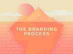 Smart Branding Creates Certainty During Uncertain Times &...