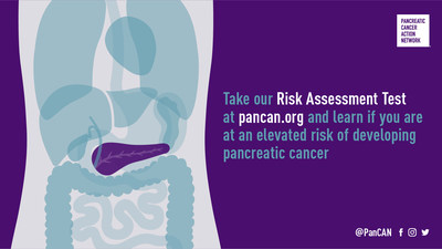 PanCAN's Risk Assessment Test can help determine whether you are at an elevated risk for developing pancreatic cancer.
