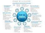 Frost & Sullivan Reveals the 50 Game-changing Technologies...