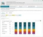 New ADP DataCloud Capabilities Help Businesses Understand...