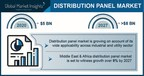 Distribution Panel Market Worth $8 Billion by 2027, Says Global Market Insights Inc.