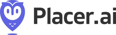 Placer.ai, the leader in location analytics and foot traffic data, announced today the launch of its new marketplace. The marketplace will enable data analytics providers to layer new datasets and perspectives on top of Placer.ai's dashboard enabling immediate access to leaders in CRE, Retail, Hospitality, investments, and local government.