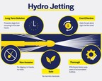Sewer and Drains Spring Cleaning - Save Money with Hydro Jetting!
