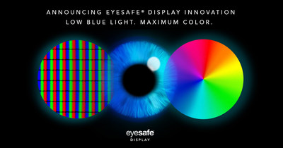 Eyesafe has been granted new patents supporting the future development of healthier displays.