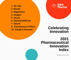 IDEA Pharma's 10th annual Pharmaceutical Innovation Index: Eli Lilly is the most innovative company for the first time
