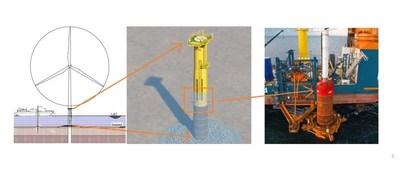 Van Oord Offshore Wind Monopile Foundation. Photo courtesy of Van Oord.