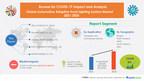 Automotive Adaptive Front Lighting System Market to grow by USD 2.46 billion during 2021-2025|Technavio