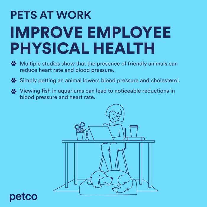 """Petco Urges Employers Not to Forget Fido in """"Return to Work"""" Plans, Will Introduce a New Playbook and Toolkit to Help Employers Go Pet-Friendly"""