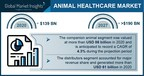 Animal Healthcare Market Revenue to Cross USD 190 Bn by 2027:...