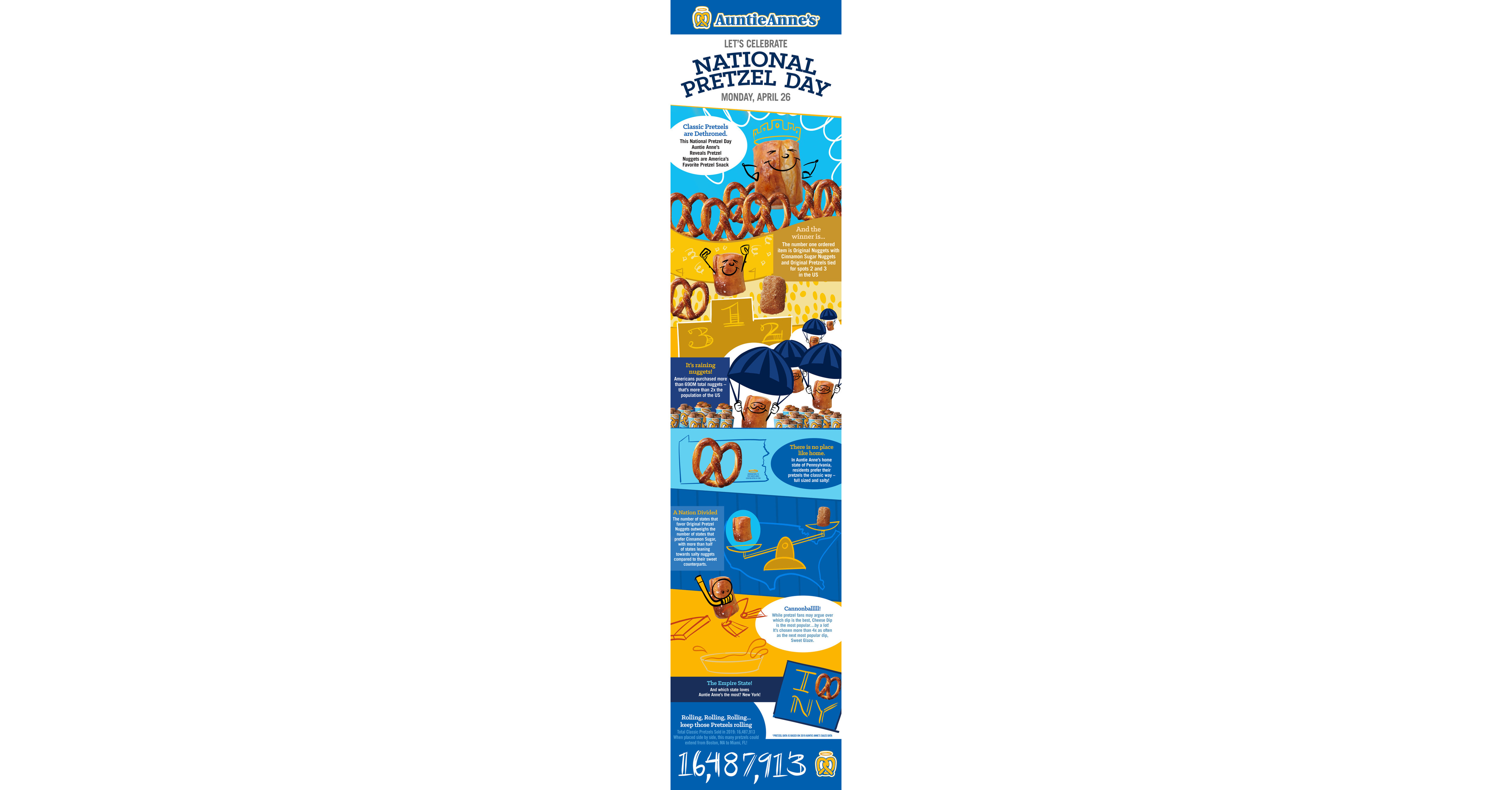 Auntie Anne's Celebrates National Pretzel Day with Free Pretzels, Fun Pretzel Facts, and a Week Filled with Delicious Deals and Prizes