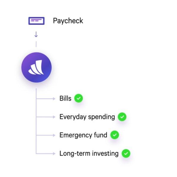 Wealthfront's Self-Driving Money™