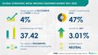 Ultrasonic Metal Welding Equipment Market to grow by USD 37.42...