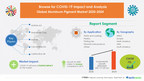 Global Aluminum Pigment Market Records an Incremental Growth of...