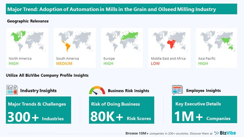 Snapshot of BizVibe's grain and oilseed milling industry group and product categories.