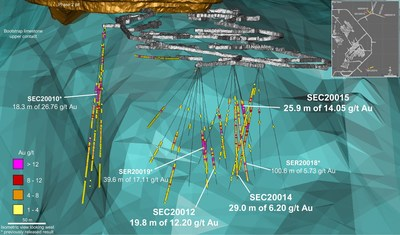 Figure 1 – El Nino isometric view – Drilling from underground platforms (CNW Group/i-80 Gold Corp)