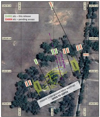 Figure 2: Plan view of completed drilling and reported results at the Excelsior Reef. (CNW Group/Leviathan Gold Ltd)