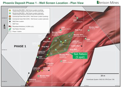 Figure 1: Plan Map Showing Location of Phoenix Deposit (Phase 1) ? ISR Test Pattern (CNW Group/Denison Mines Corp.)