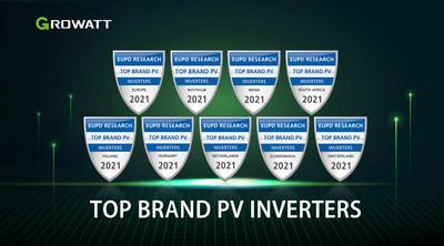 Growatt receives Top Brand PV Inverters awards across global solar markets