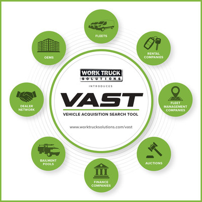 VAST, Vehicle Acquisition Search Tool from Work Truck Solutions, offers access to an inclusive collection of inventory sources specifically for the wholesale acquisition of commercial work trucks, vans and pickups- and very soon will be expanded to include sports utility vehicles- for a one-stop-shop experience.