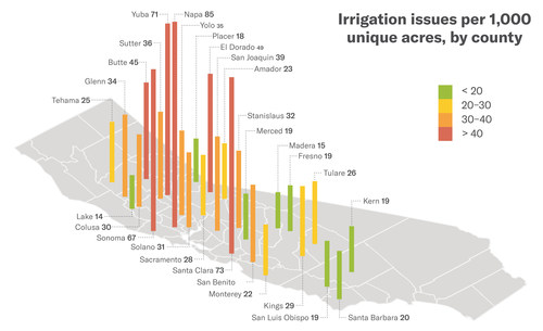 Ceres Imaging releases data from nearly 1 million acres of irrigated crops across the western US.