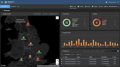 Server and storage monitoring dashboard