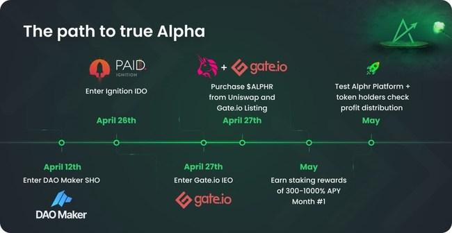 Alphr the 'Etoro' of DeFi Crypto Trading