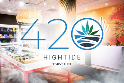 High Tide Inc. - April 23, 2021 (CNW Group/High Tide Inc.)
