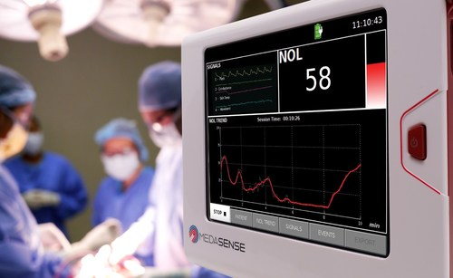 NOL Pain Monitoring Technology. Shown to Reduce Postoperative Pain and Health Costs