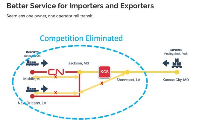 Figure 3 (CNW Group/Canadian Pacific)