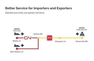 Figure 2 (CNW Group/Canadian Pacific)