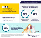 Liberty Mutual Survey Finds Most Consumers Forego Insurance...