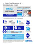 New Harris Survey Reveals Chronic Nasal Congestion Is...