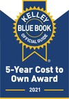 Kelley Blue Book Names Winners of 10th Annual 5-Year Cost to Own...