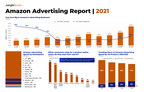 Report: 34% of Amazon Sellers Are Increasing Advertising Spend on ...