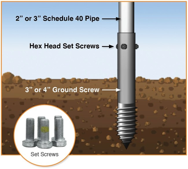 The hex-head, set-screws from IronRidge ensure a strong attachment between the sub structure and the ground screws.