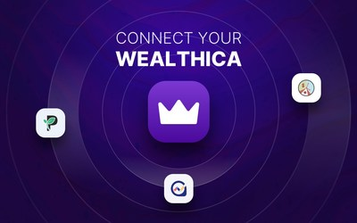 Wealthica Connect (CNW Group/Wealthica Financial Technology Inc.)